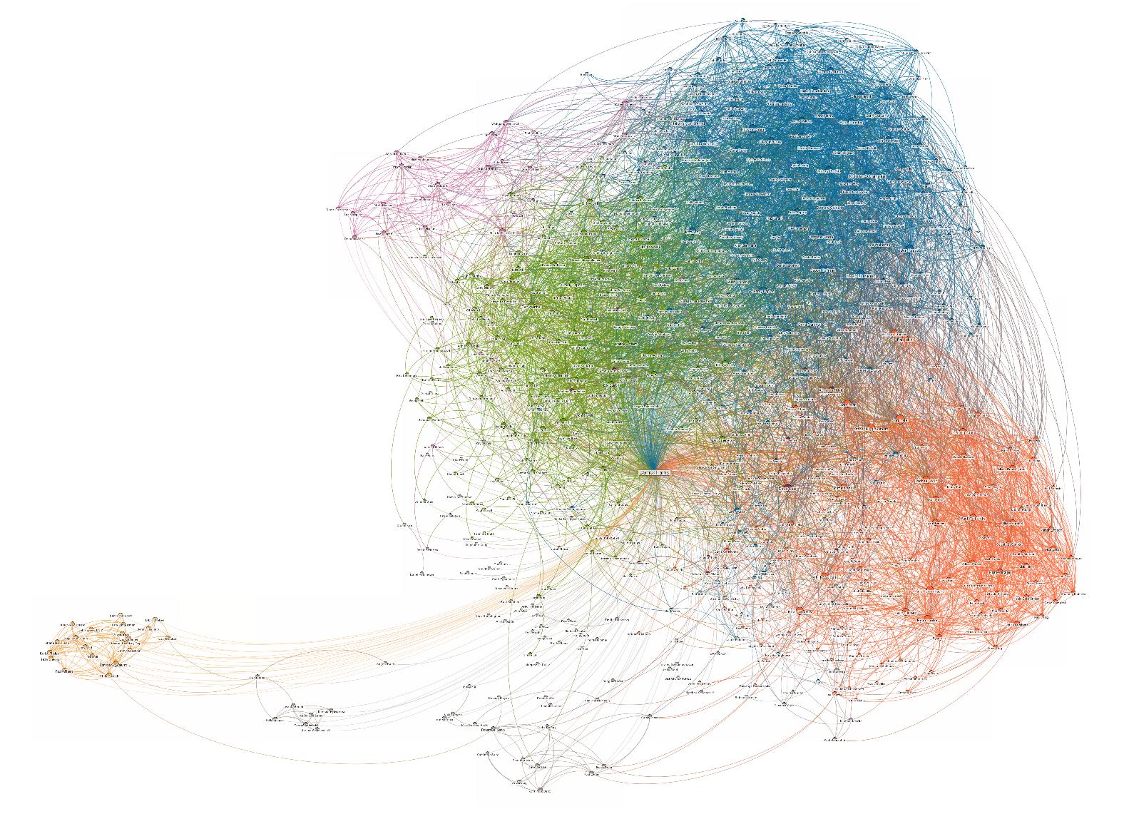 simulaciones data-driven