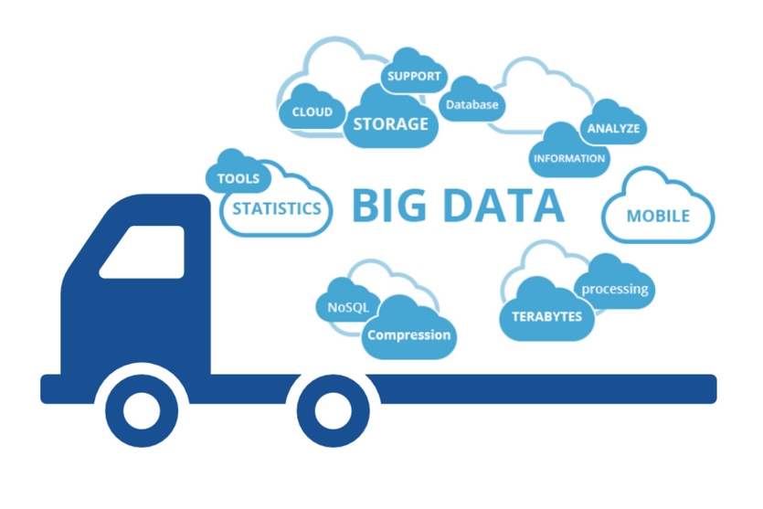 Optimización de stocks con big data