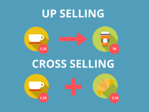 width=323 height=242 /></p><p>Los <strong>efectos en el negocio</strong>a la hora de aplicar estas técnicas son variados:</p><ul><li>Es <strong>más eficiente generar mayor retorno de clientes existentes que de clientes nuevos</strong>, ya que la generación de nuevos leads siempre es un proceso caro.</li><li>Permite <strong>construir relaciones más fuertes con el cliente</strong>, <a href=https://soluciones.piperlab.es/abandono/ >lo que reduce, a la larga la tasa de abandono de los clientes</a>, algo que también se ve cuando construimos modelos predictivos para reducirlo</li><li><strong>Incrementa el valor del cliente a lo largo de todo su ciclo de vida</strong>.</li></ul><p>Todo ello se traduce en datos como que el <strong>90% del valor de un cliente en una compañía B2B se obtiene después de la primera venta</strong> o que <strong>Amazon atribuye hasta el 35% de sus ingresos a las ventas a través de tácticas de cross-selling</strong>.</p><p></p><blockquote><p>Todo ello se traduce en datos como que el 90% del valor de un cliente en una compañía B2B se obtiene después de la primera venta o que Amazon atribuye hasta el 35% de sus ingresos a las ventas a través de tácticas de cross-selling.</p></blockquote><p></p><h2><strong>Cómo activar tácticas predictivas de Up y Cross-Selling a través de <a href=https://piperlab.es/glosario-de-big-data/inteligencia-artificial/ target=_blank>Inteligencia Artificial</a></strong></h2><p>La opción tradicional para llevar a cabo tácticas de Up y Cross-Selling consistía en segmentar la base de datos de clientes en base a unas pocas <a href=https://piperlab.es/glosario-de-big-data/variables/ target=_blank>variables</a> (ejemplo: enviamos una campaña a mujeres entre 18 y 30 años que hayan comprado antes un determinado producto). Sin embargo, los datos que tienen todas las compañías son mucho más ricos y <strong>podemos caracterizar a los clientes en otras muchas dimensiones</strong>:</p><ul><li>Características <strong>socio-demográficas</st