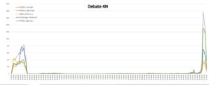 debates de los candidatos