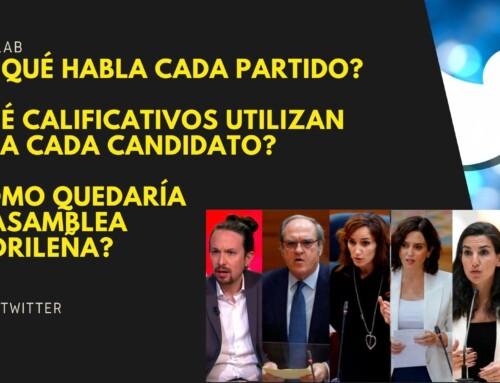 Las elecciones madrileñas del 4 de mayo según Twitter